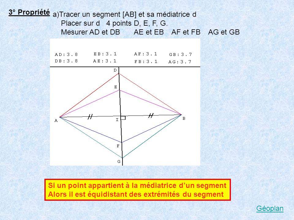 3° Propriété a)Tracer un segment [AB] et sa médiatrice d. Placer sur d 4 points D, E, F, G.